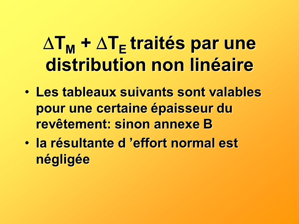 DTM + DTE traités par une distribution non linéaire