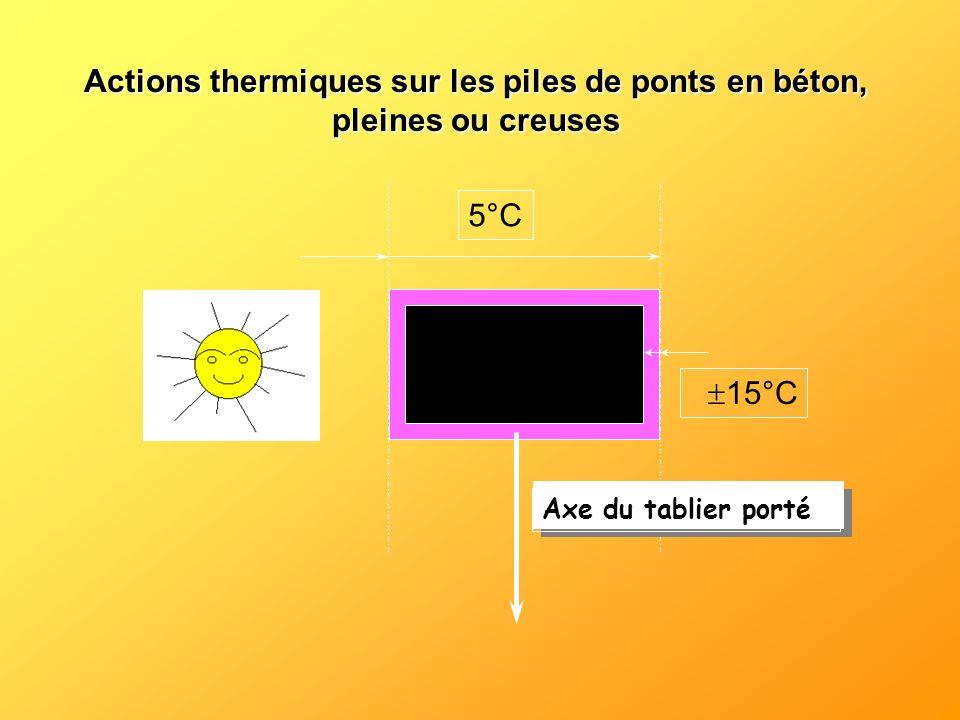 Actions thermiques sur les piles de ponts en béton, pleines ou creuses