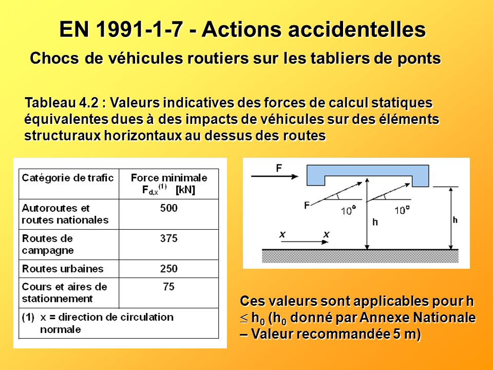 EN 1991-1-7 - Actions accidentelles