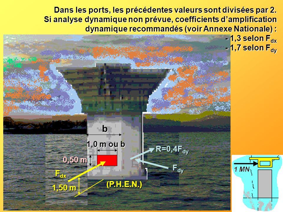 Dans les ports, les précédentes valeurs sont divisées par 2