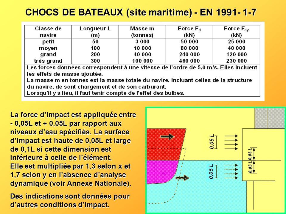 CHOCS DE BATEAUX (site maritime) - EN 1991- 1-7