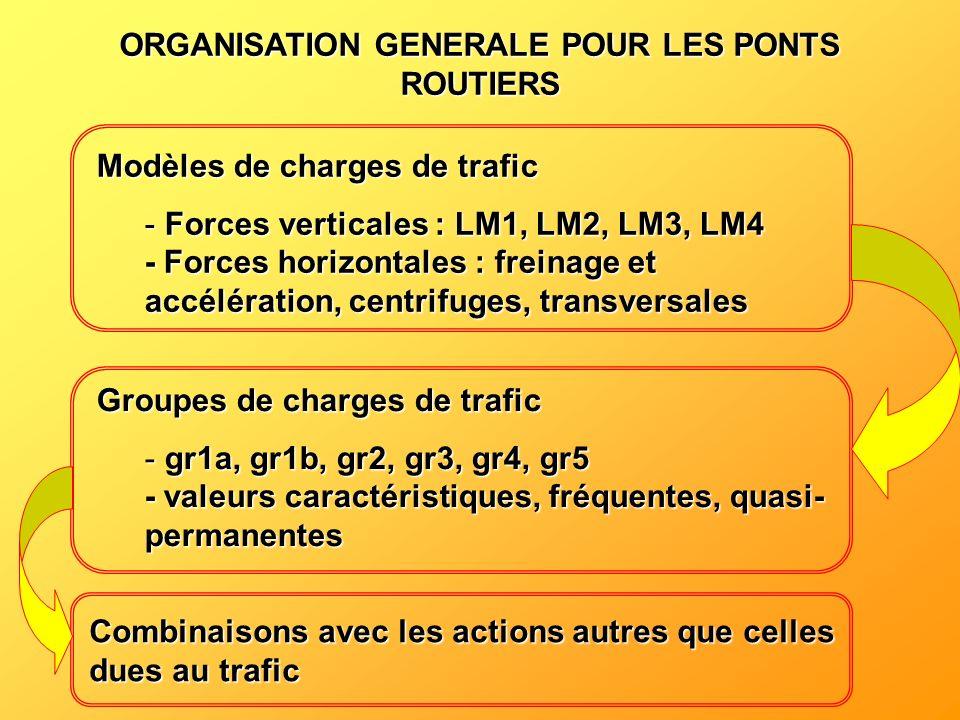 ORGANISATION GENERALE POUR LES PONTS ROUTIERS