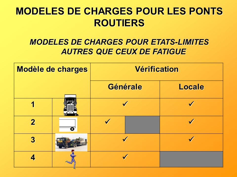 MODELES DE CHARGES POUR LES PONTS ROUTIERS