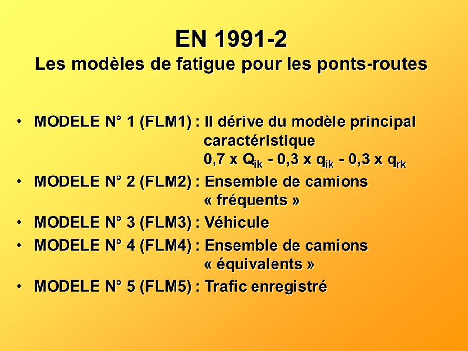 EN 1991-2 Les modèles de fatigue pour les ponts-routes