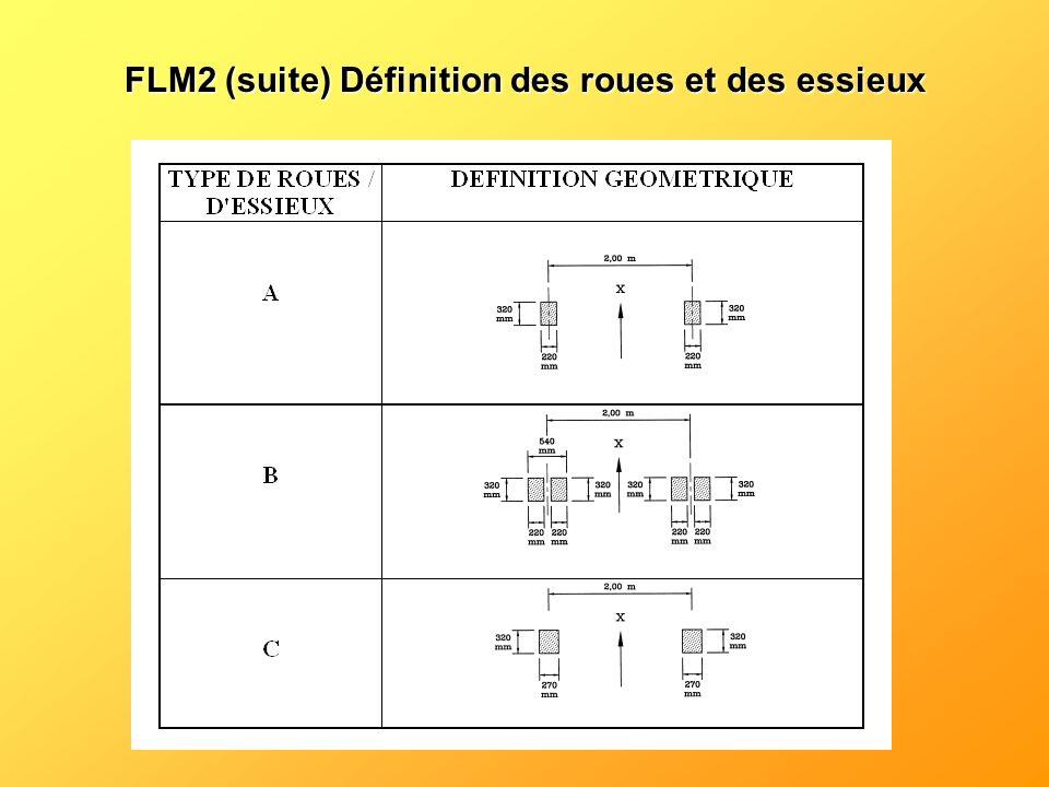 FLM2 (suite) Définition des roues et des essieux