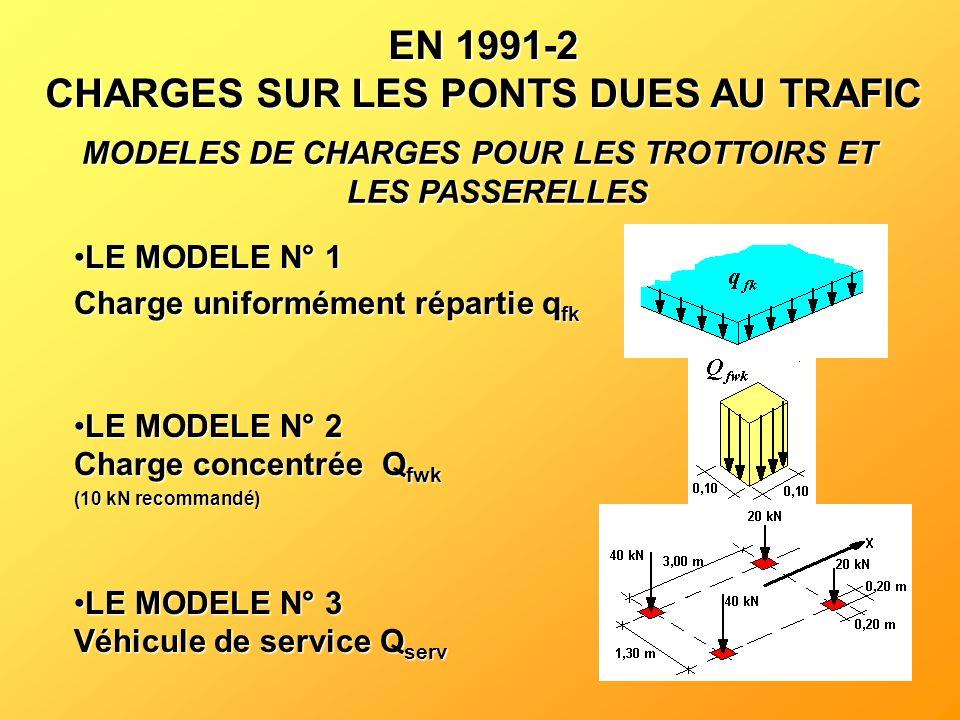 EN 1991-2 CHARGES SUR LES PONTS DUES AU TRAFIC
