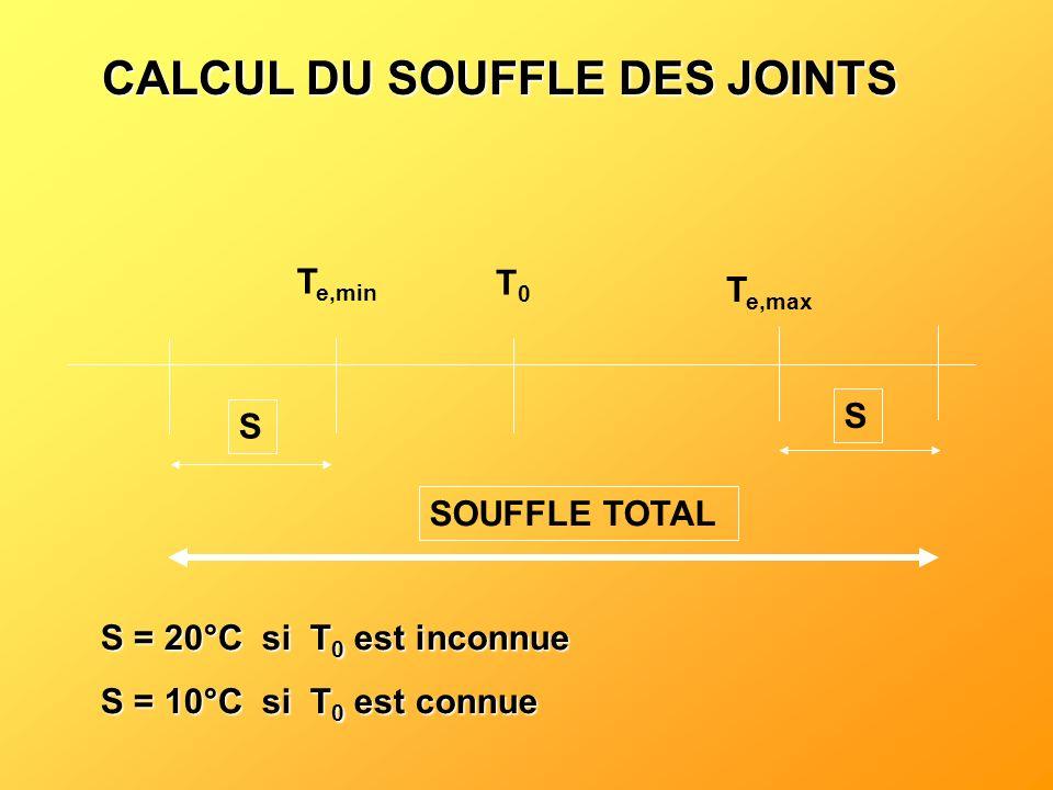 CALCUL DU SOUFFLE DES JOINTS
