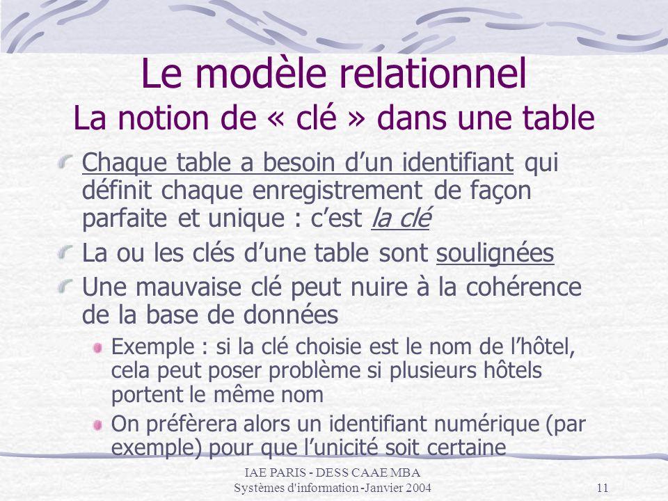 Le modèle relationnel La notion de « clé » dans une table