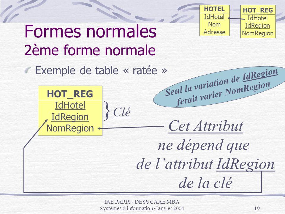 Formes normales 2ème forme normale