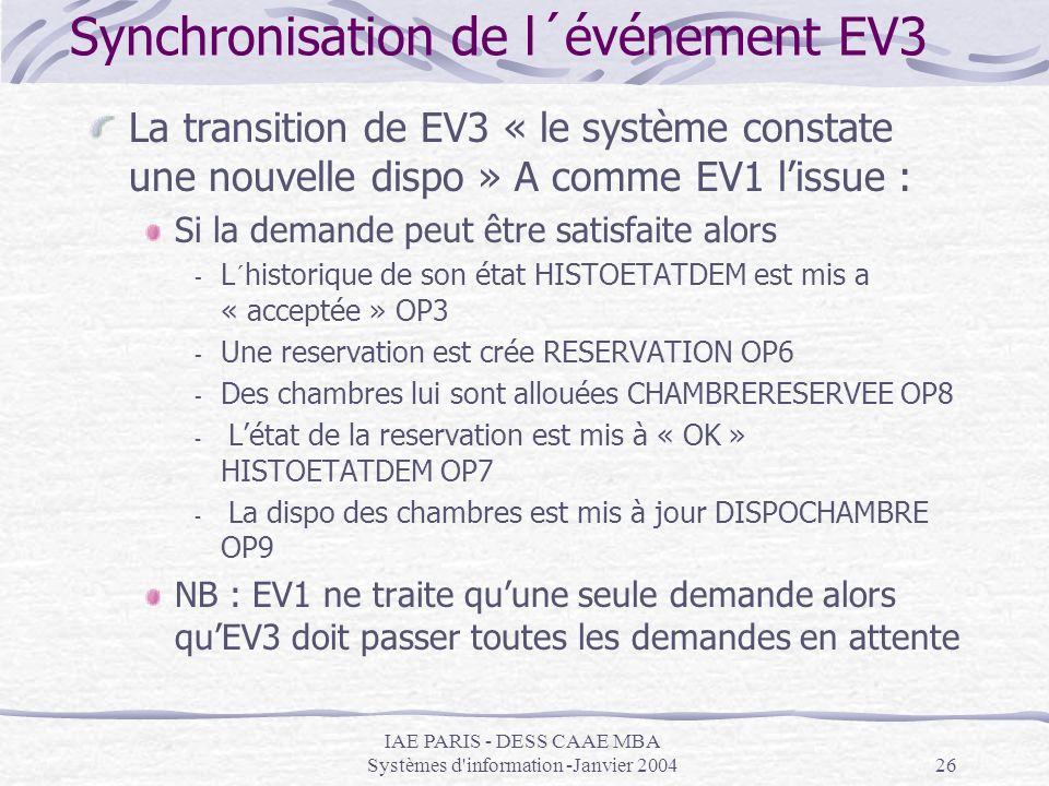 Synchronisation de l´événement EV3