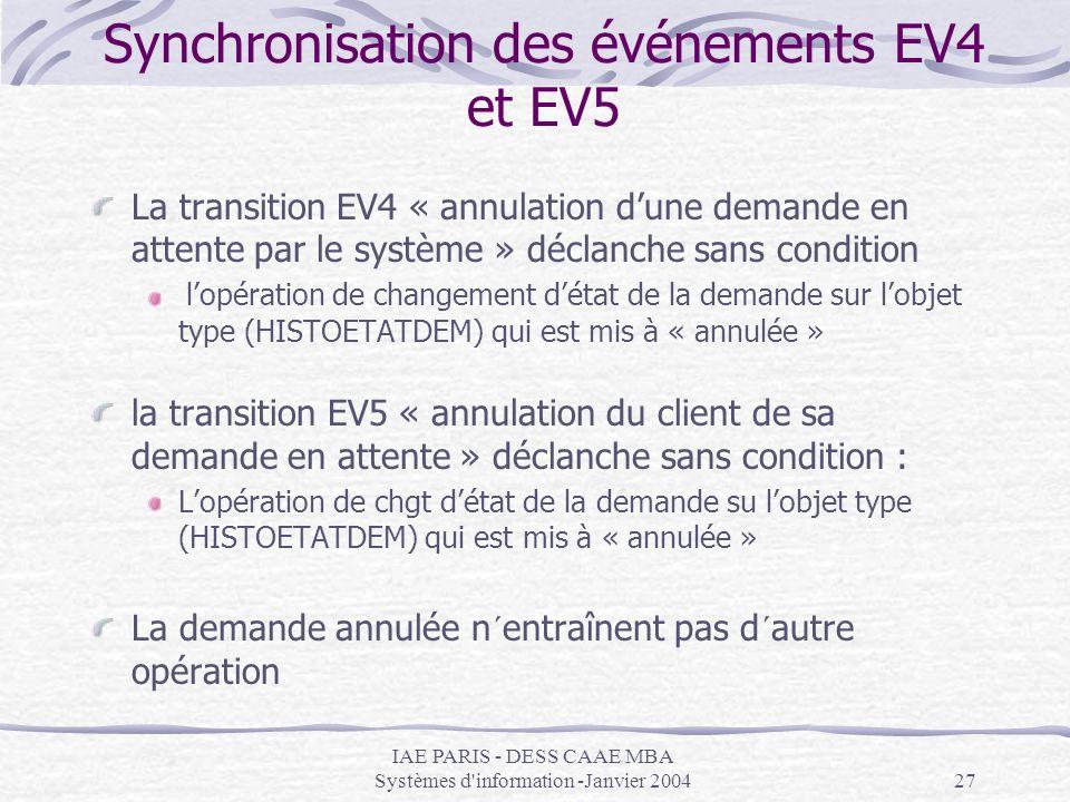 Synchronisation des événements EV4 et EV5