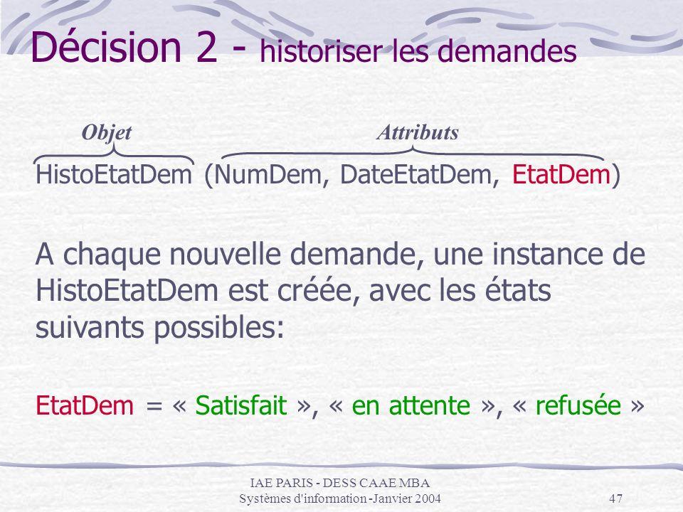 Décision 2 - historiser les demandes