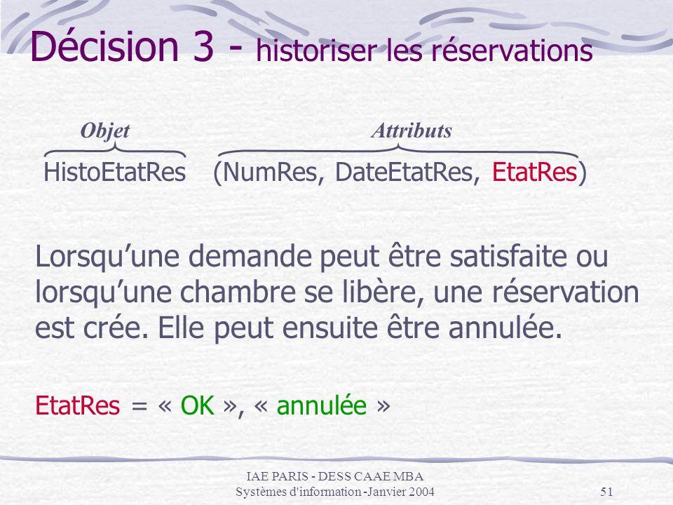 Décision 3 - historiser les réservations