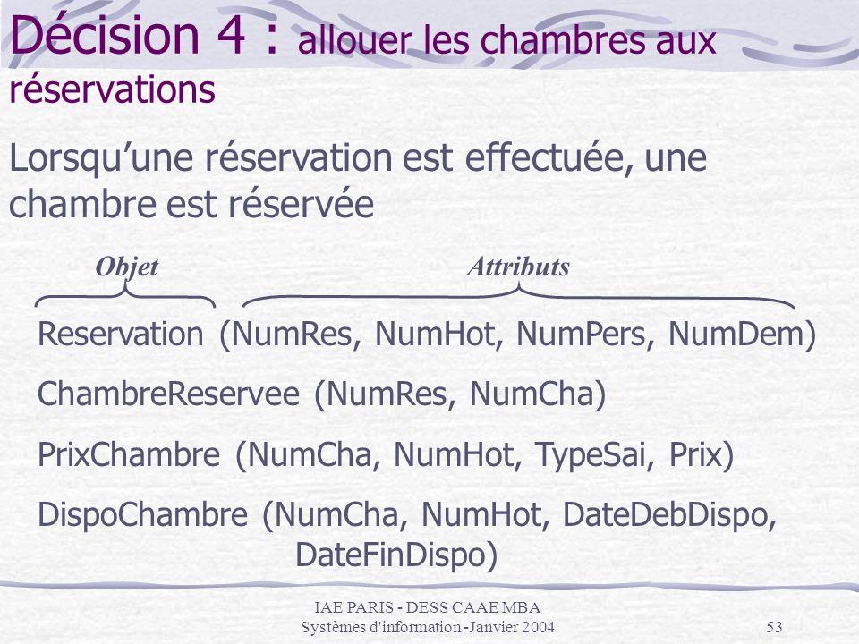 Décision 4 : allouer les chambres aux réservations