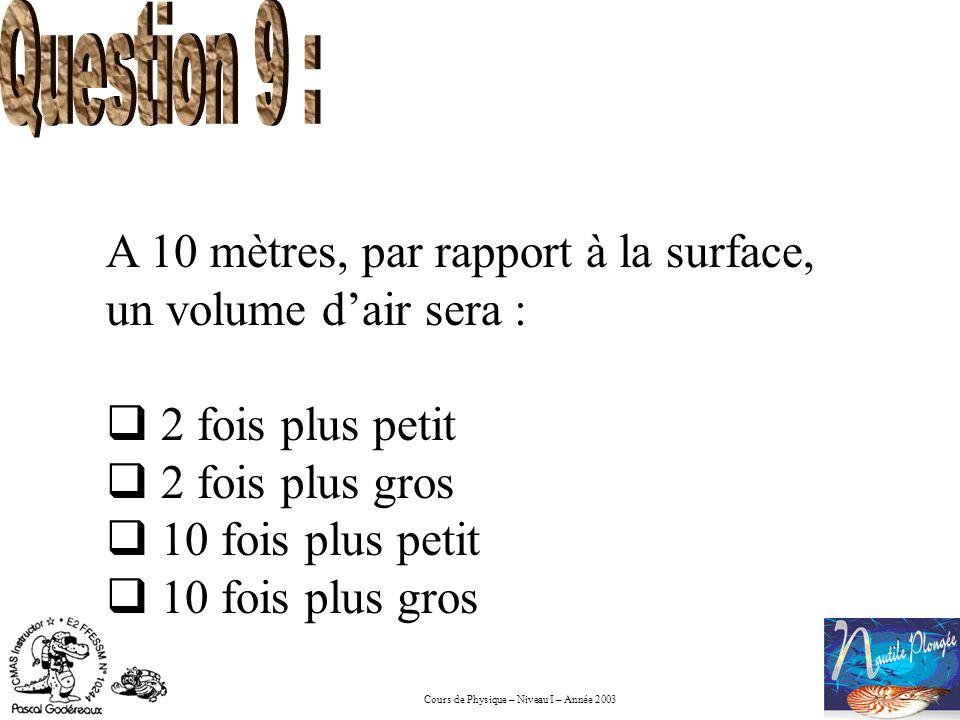 Question 9 : A 10 mètres, par rapport à la surface, un volume d'air sera : 2 fois plus petit. 2 fois plus gros.