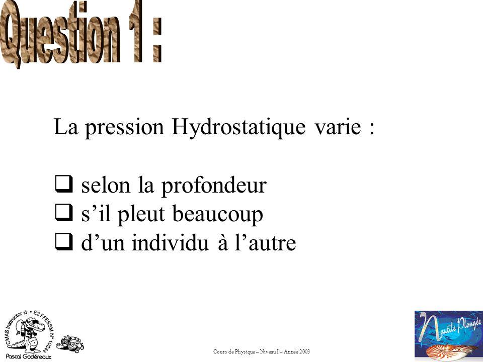 Question 1 : La pression Hydrostatique varie : selon la profondeur.