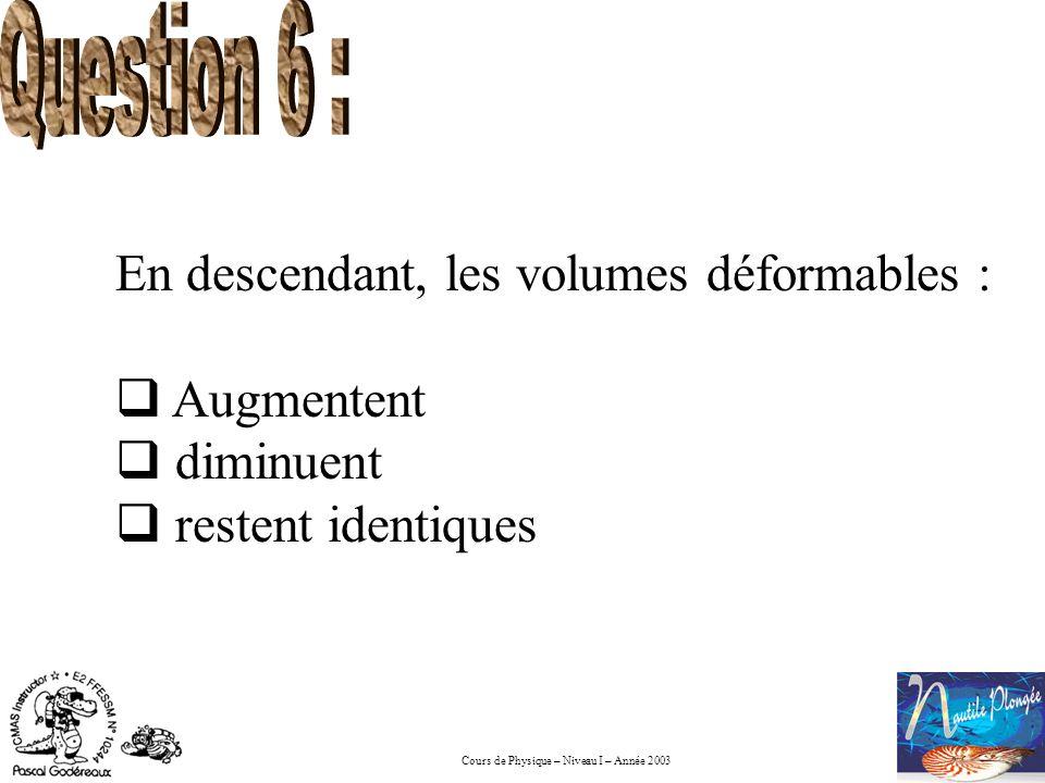 Question 6 : En descendant, les volumes déformables : Augmentent diminuent restent identiques