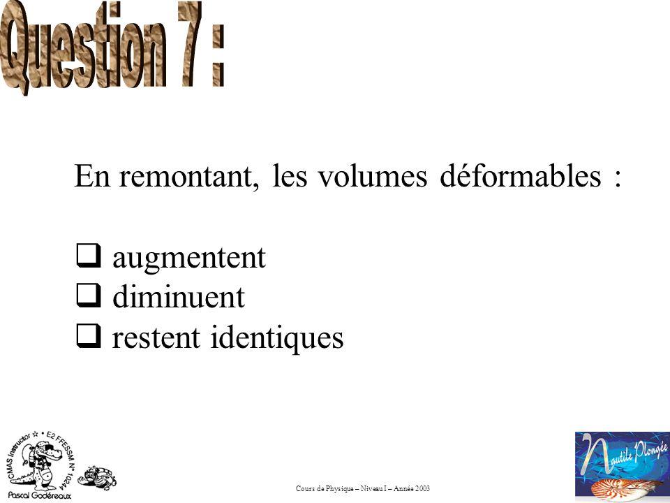 Question 7 : En remontant, les volumes déformables : augmentent diminuent restent identiques