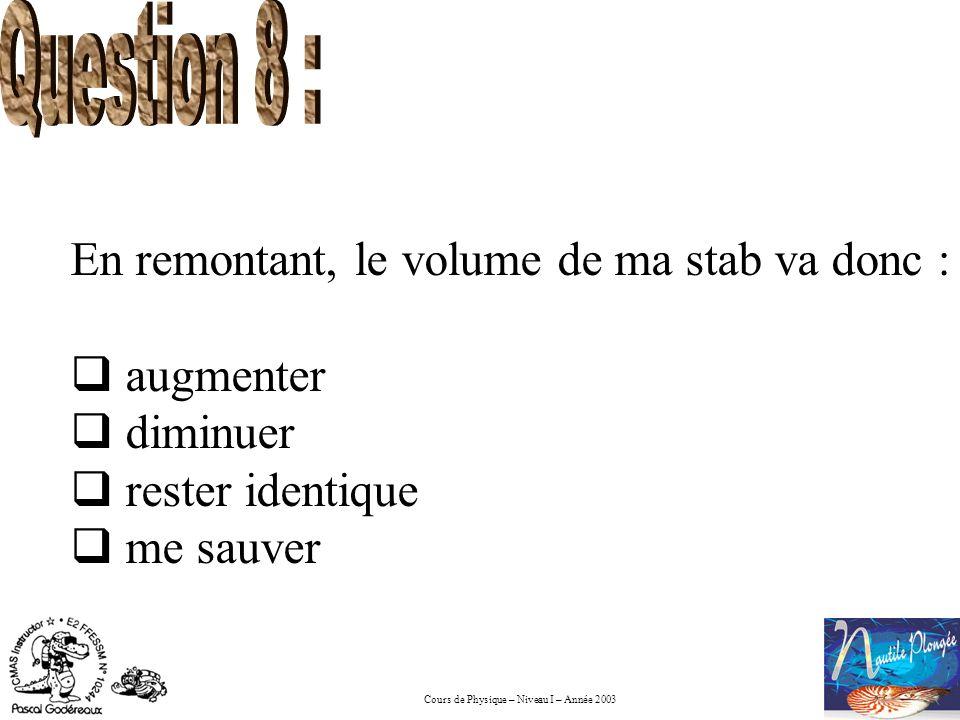 Question 8 : En remontant, le volume de ma stab va donc : augmenter. diminuer. rester identique.