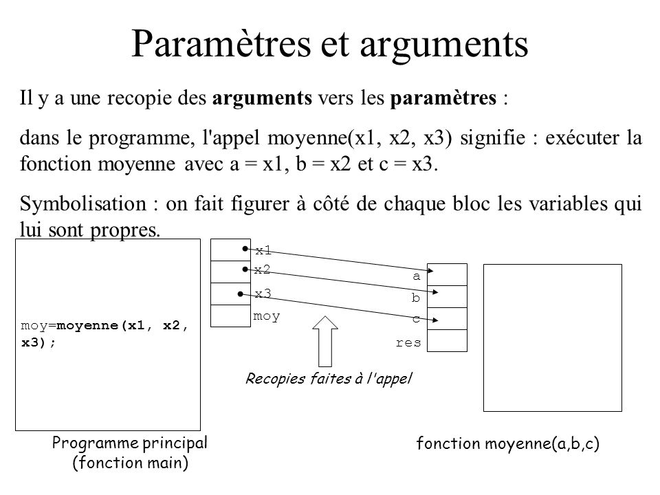 Paramètres et arguments
