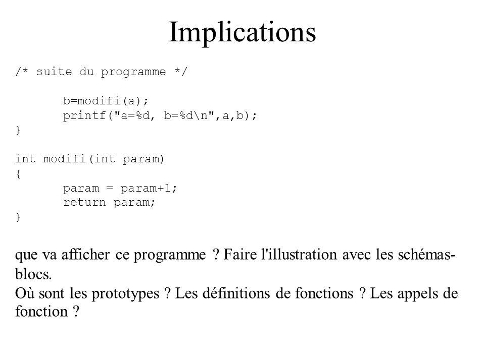 Implications/* suite du programme */ b=modifi(a); printf( a=%d, b=%d\n ,a,b); } int modifi(int param)