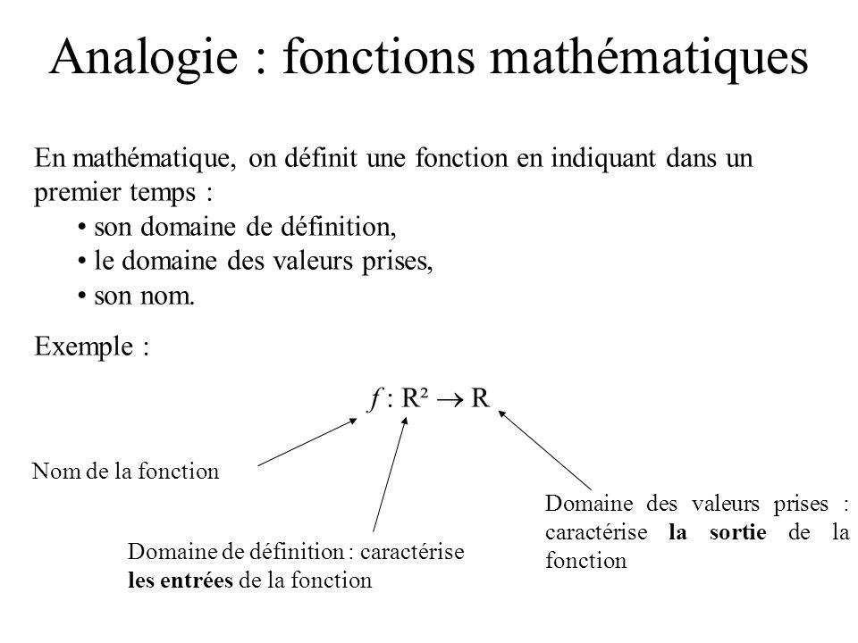 Analogie : fonctions mathématiques