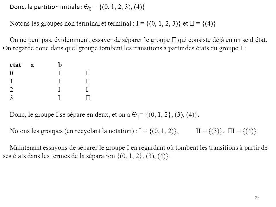 Donc, la partition initiale : 0 = {(0, 1, 2, 3), (4)}