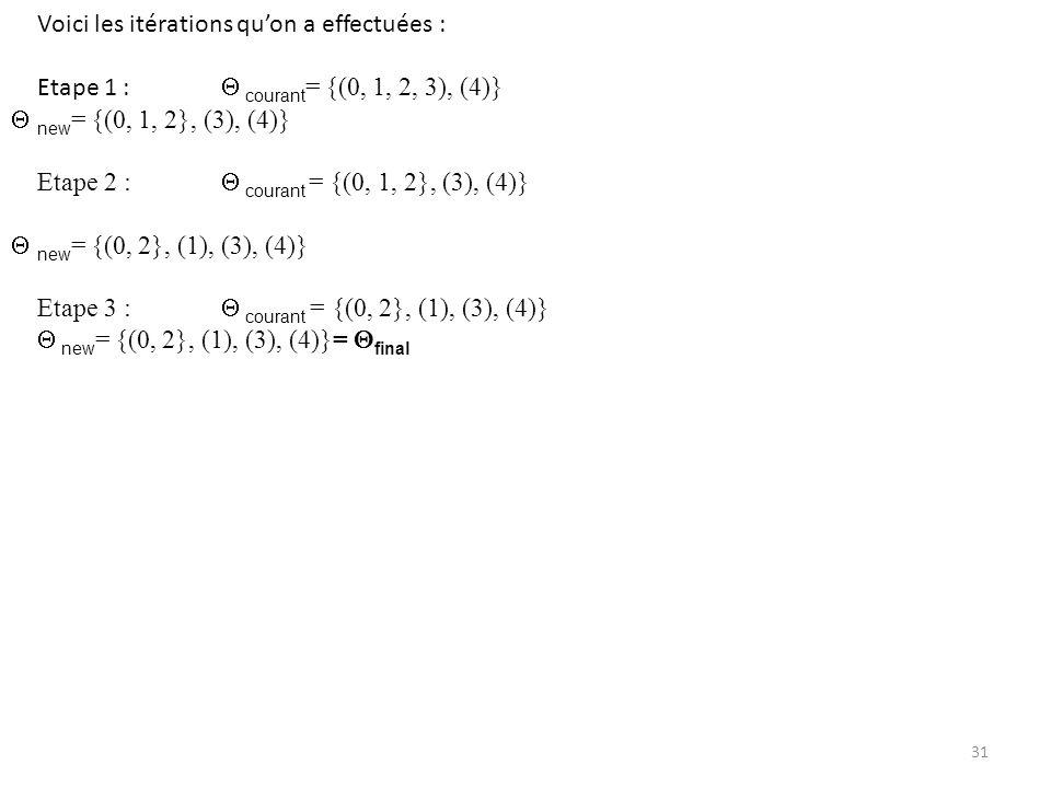 Voici les itérations qu'on a effectuées :
