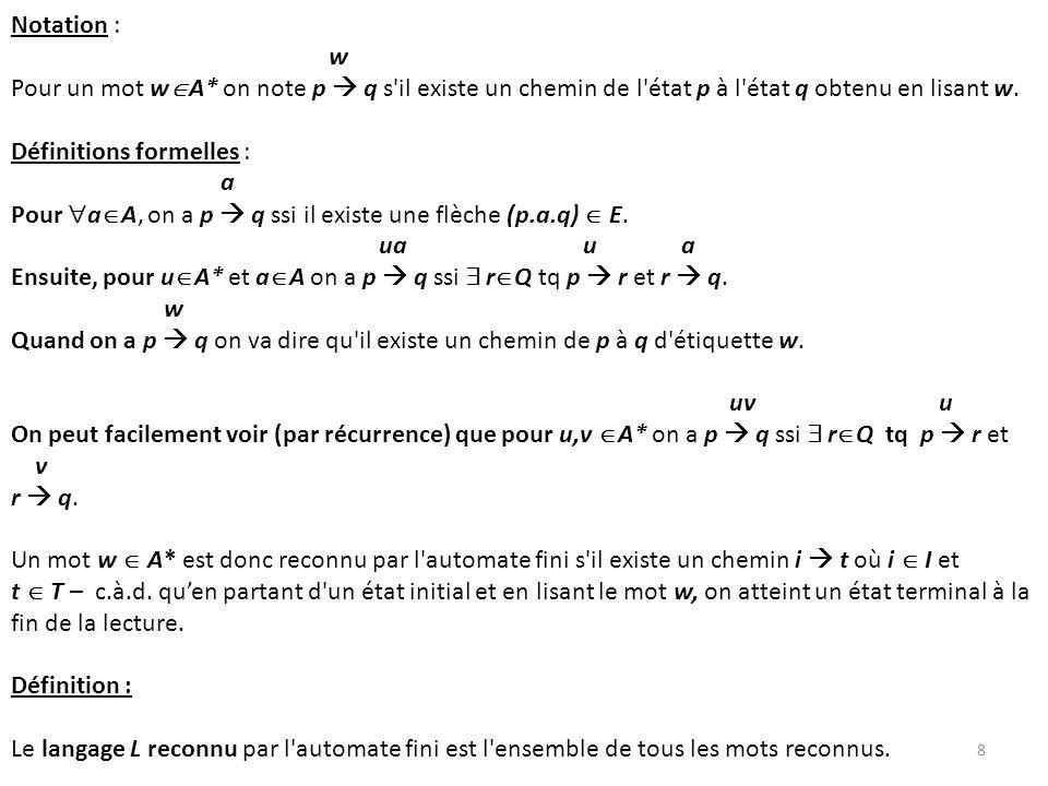 Notation : w. Pour un mot wA* on note p  q s il existe un chemin de l état p à l état q obtenu en lisant w.