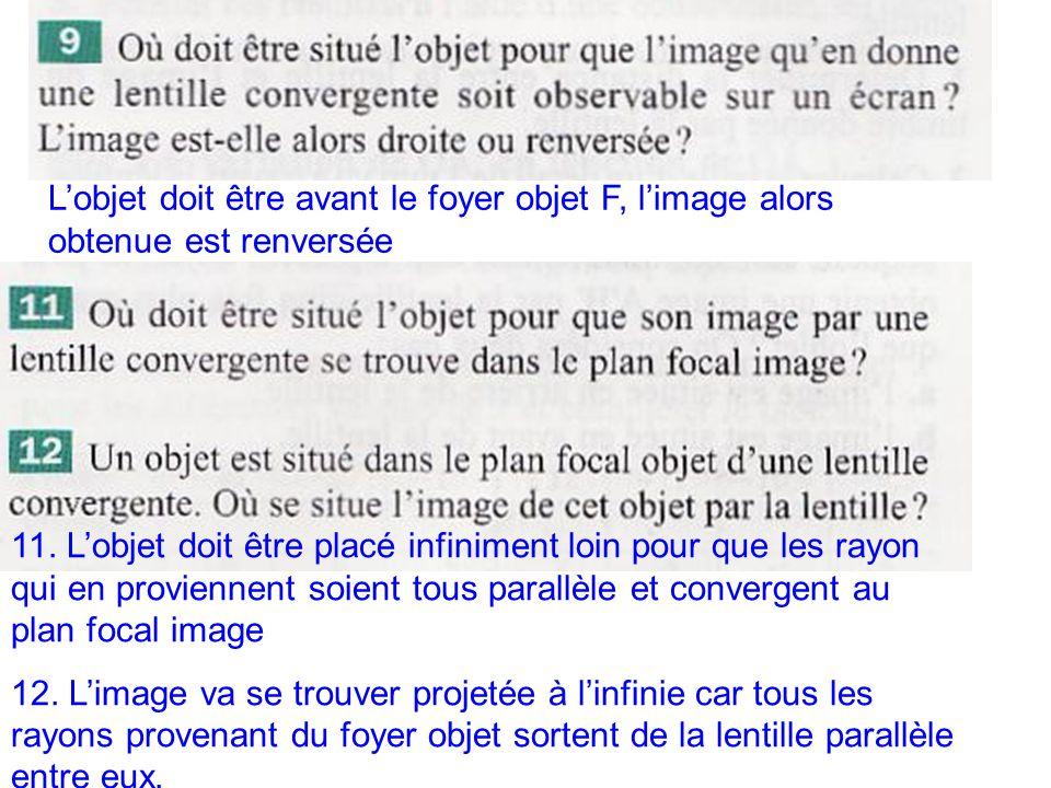 L'objet doit être avant le foyer objet F, l'image alors obtenue est renversée