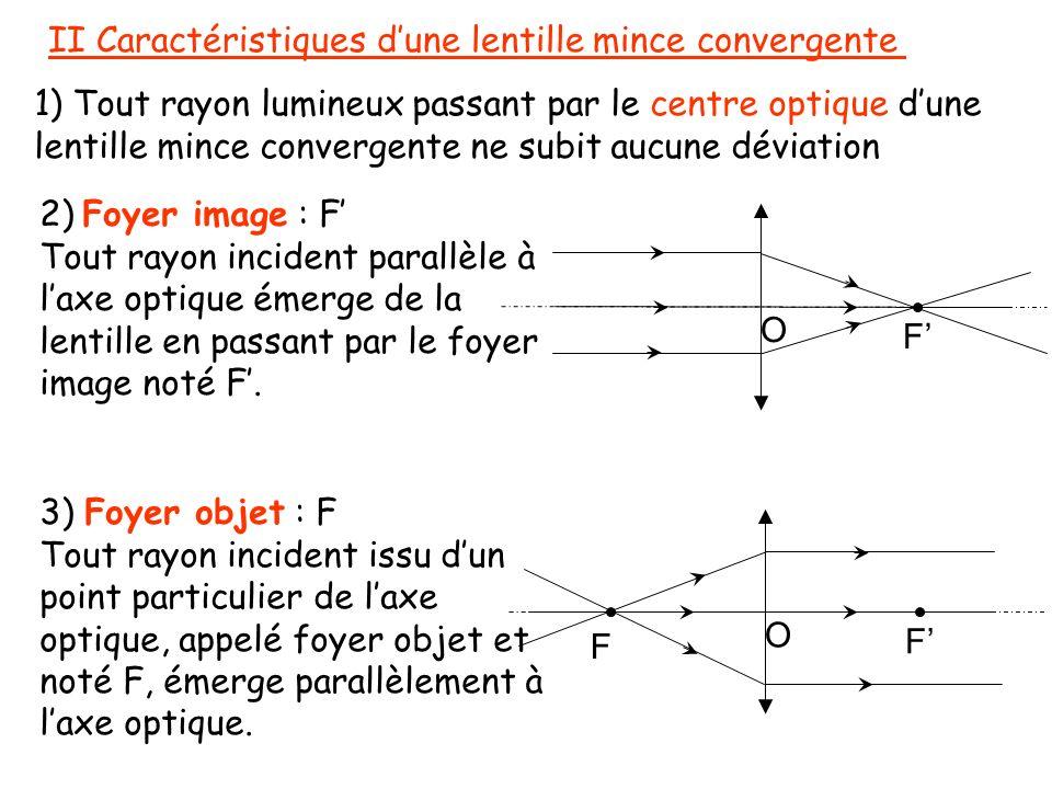 II Caractéristiques d'une lentille mince convergente