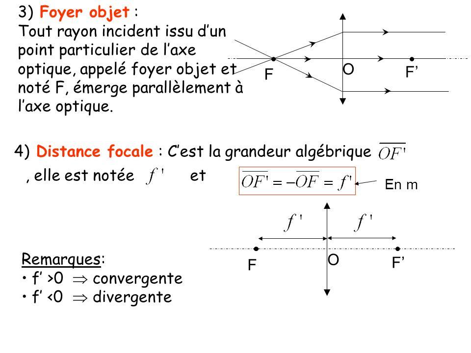 4) Distance focale : C'est la grandeur algébrique