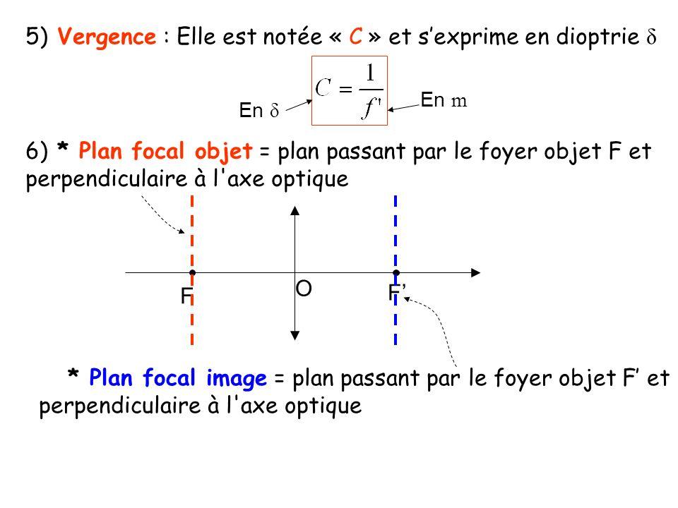5) Vergence : Elle est notée « C » et s'exprime en dioptrie δ