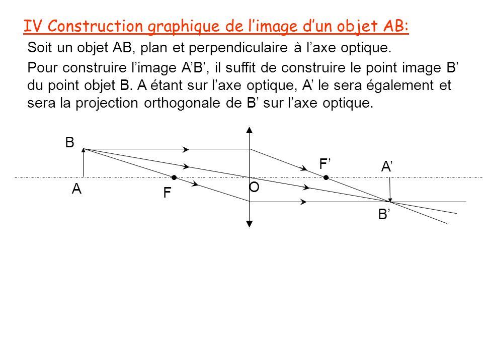 IV Construction graphique de l'image d'un objet AB: