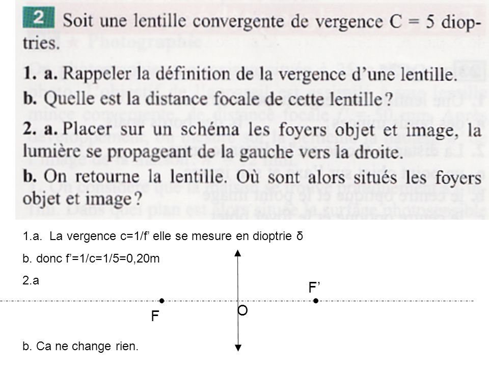 F' O F 1.a. La vergence c=1/f' elle se mesure en dioptrie δ