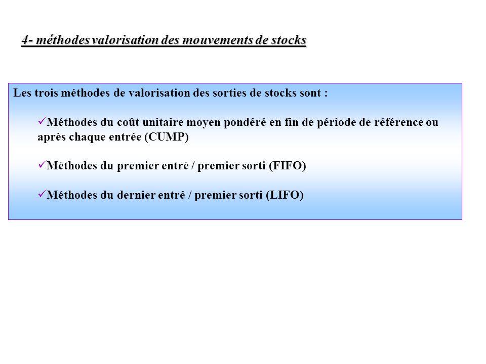 4- méthodes valorisation des mouvements de stocks