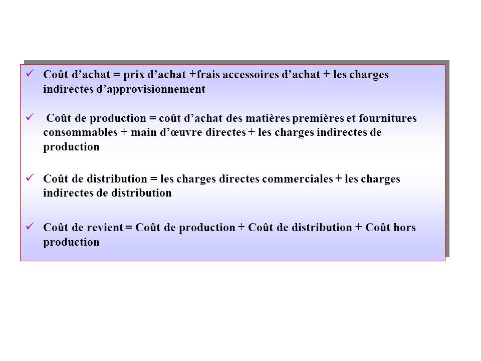 Coût d'achat = prix d'achat +frais accessoires d'achat + les charges indirectes d'approvisionnement