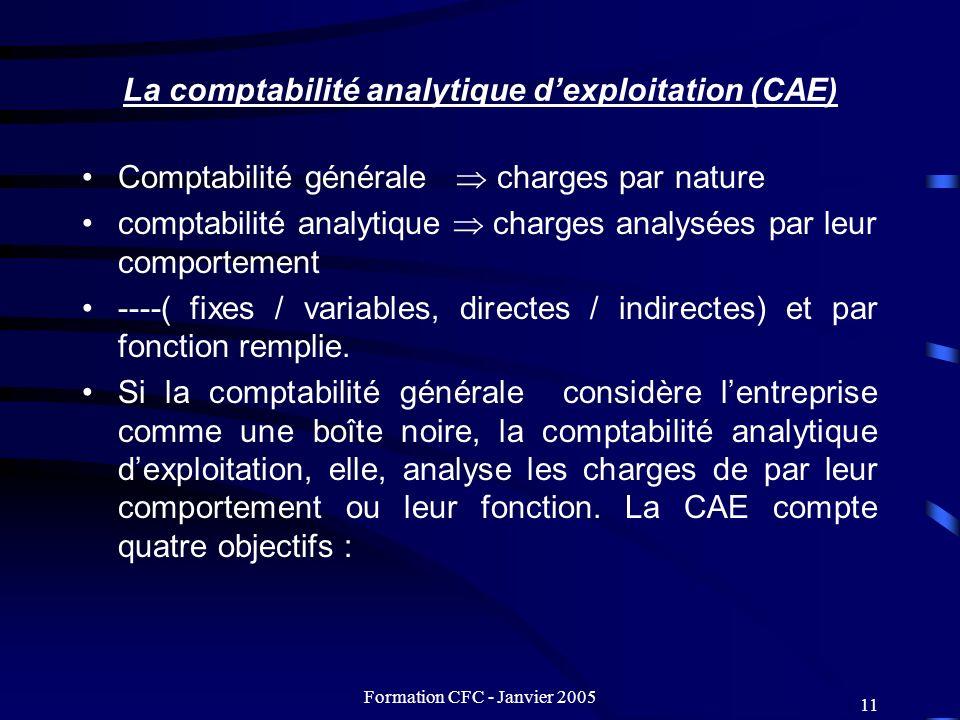La comptabilité analytique d'exploitation (CAE)