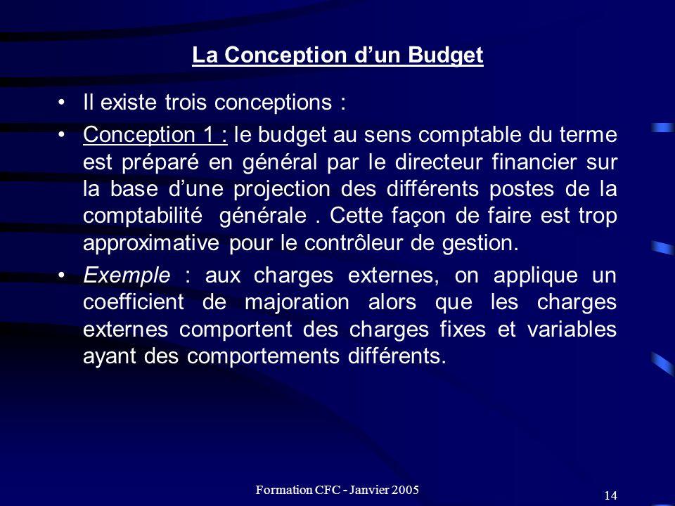 La Conception d'un Budget