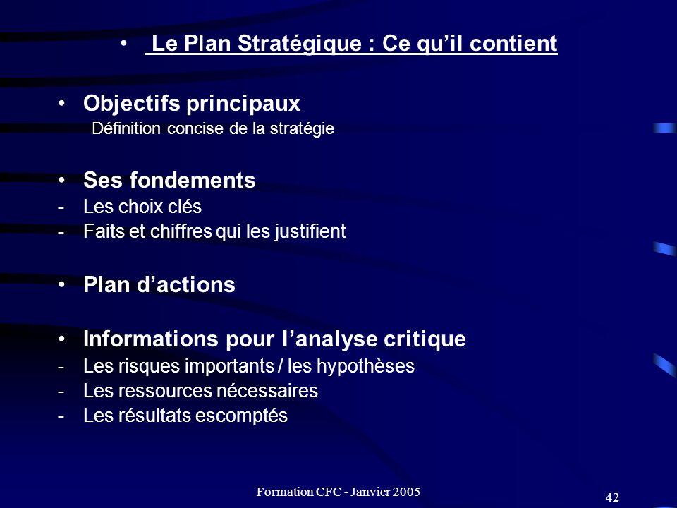 Le Plan Stratégique : Ce qu'il contient