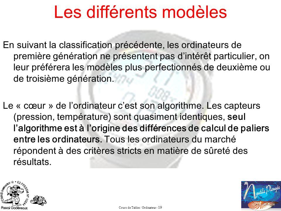 Les différents modèles
