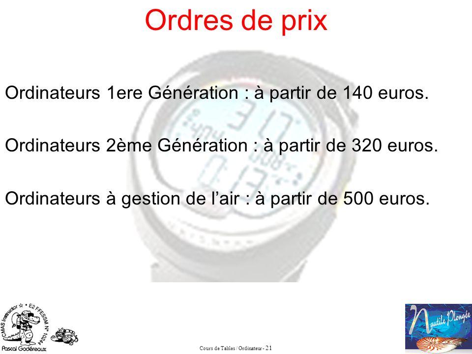 Ordres de prix Ordinateurs 1ere Génération : à partir de 140 euros.
