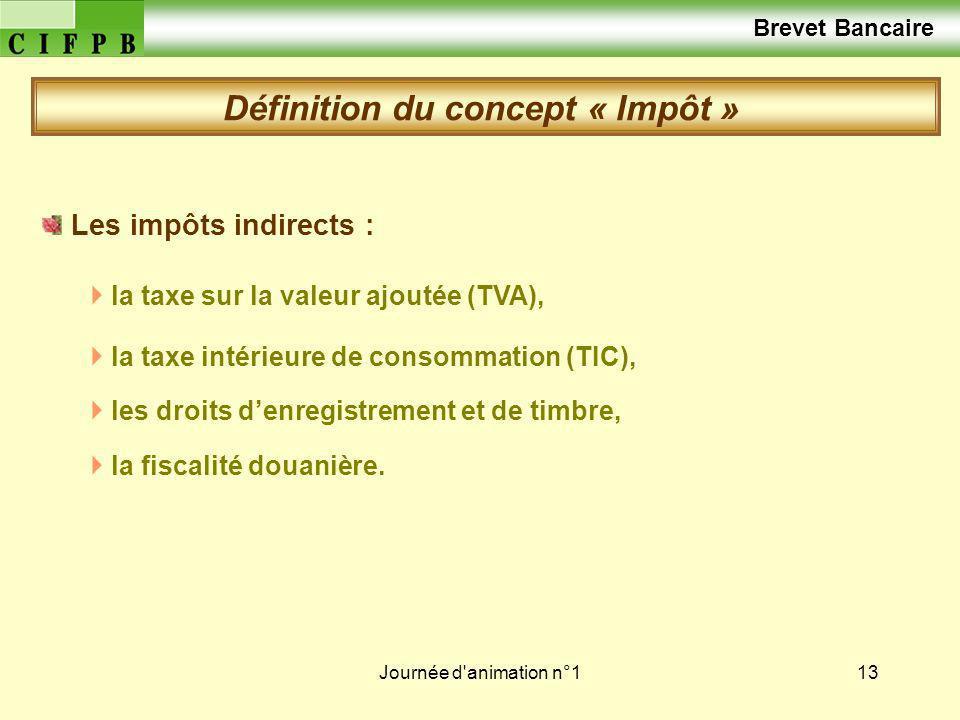 Définition du concept « Impôt »
