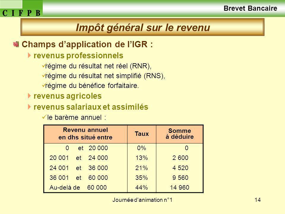 Impôt général sur le revenu