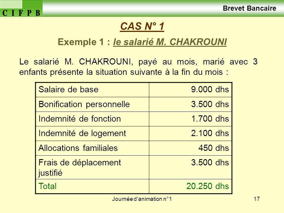Exemple 1 : le salarié M. CHAKROUNI