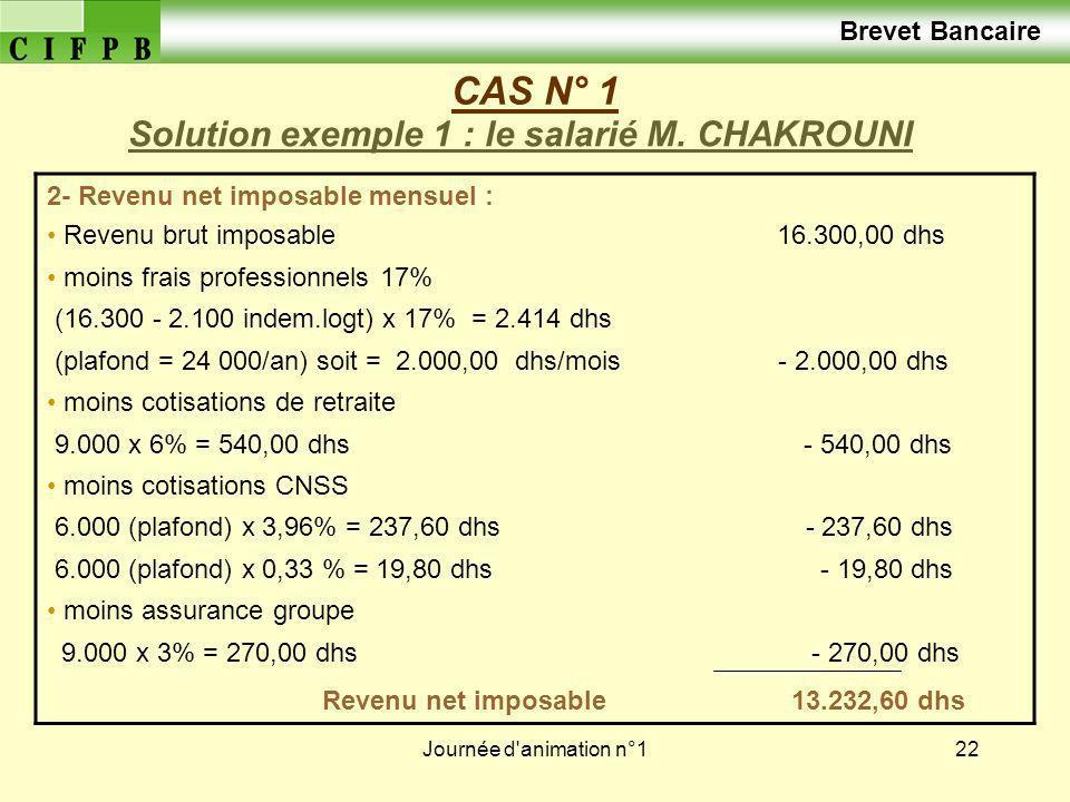 Solution exemple 1 : le salarié M. CHAKROUNI