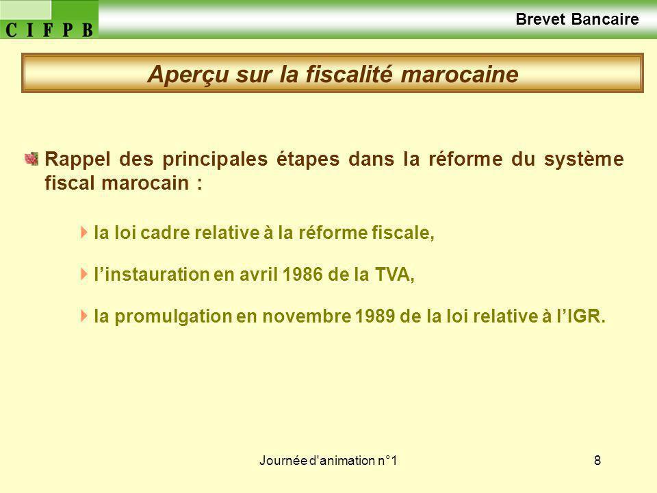 Aperçu sur la fiscalité marocaine