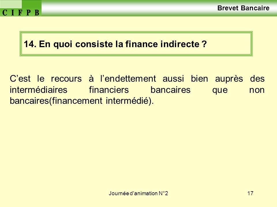 14. En quoi consiste la finance indirecte