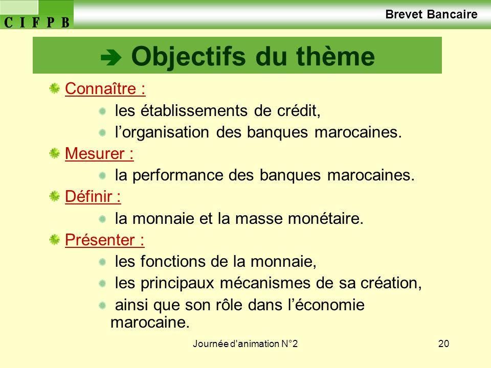  Objectifs du thème Brevet Bancaire Connaître :