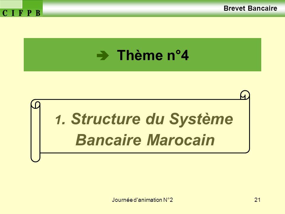 Bancaire Marocain  Thème n°4 Brevet Bancaire 1. Structure du Système